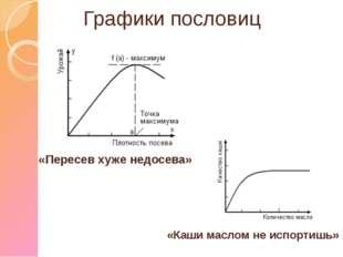 Графики пословиц «Каши маслом не испортишь» «Пересев хуже недосева»