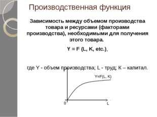 Производственная функция Зависимость между объемом производства товара и ресу