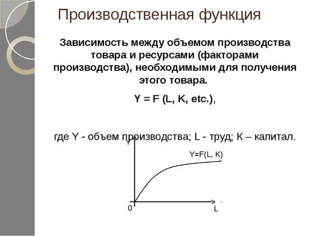 Производственная функция Зависимость между объемом производства товара и ресу...