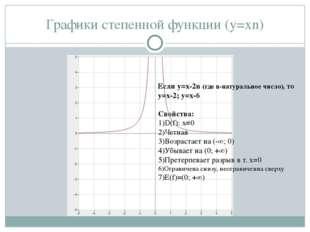 Графики степенной функции (y=xn) Если у=x-2n (где n-натуральное число), то у=