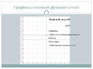 Графики степенной функции (y=xn) Свойства: 1)D(f): x=0, т.к.00-неопределеннос