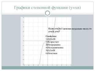 Графики степенной функции (y=xn) Если у=x2n-1 (нечетное натуральное число), т