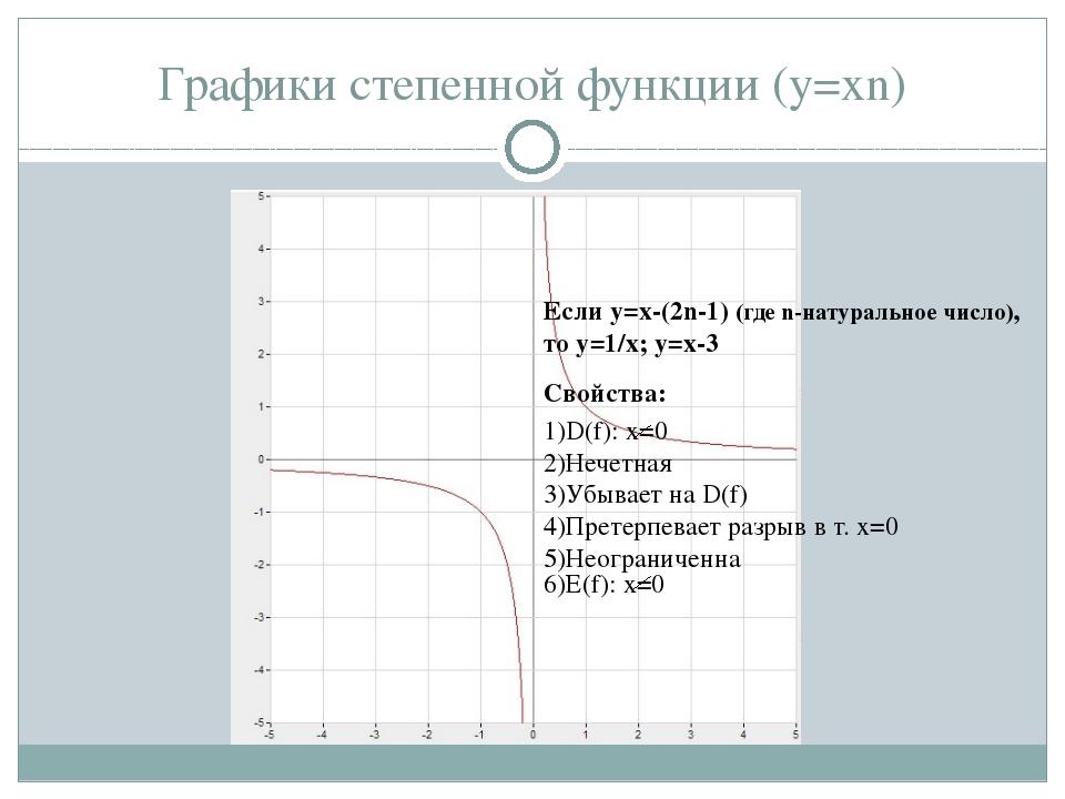 Графики степенной функции (y=xn) Если у=х-(2n-1) (где n-натуральное число), т...