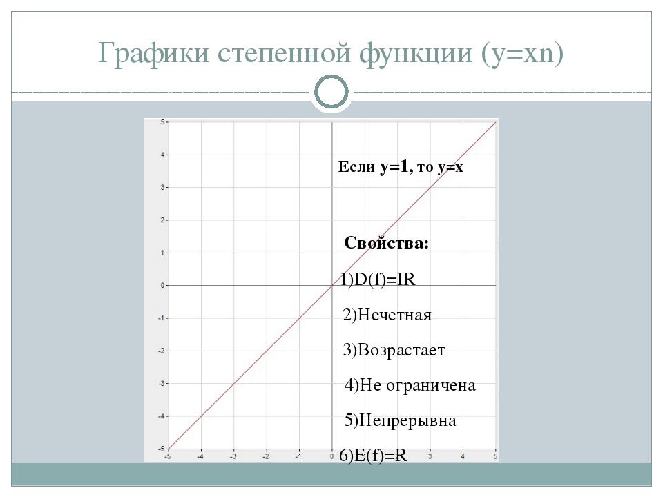 Графики степенной функции (y=xn) Свойства:  1)D(f)=IR 2)Нечетная 3)Возрастае...