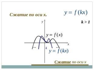 k > 1 k x y Сжатие по оси x Сжатие по оси x.