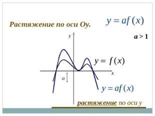 a > 1 a x y растяжение по оси y Растяжение по оси Оу.