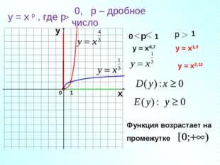 0 1 х у у = х0,7 у = х1,3 у = х2,12 у = х р , где р 0, р – дробное число 0 р