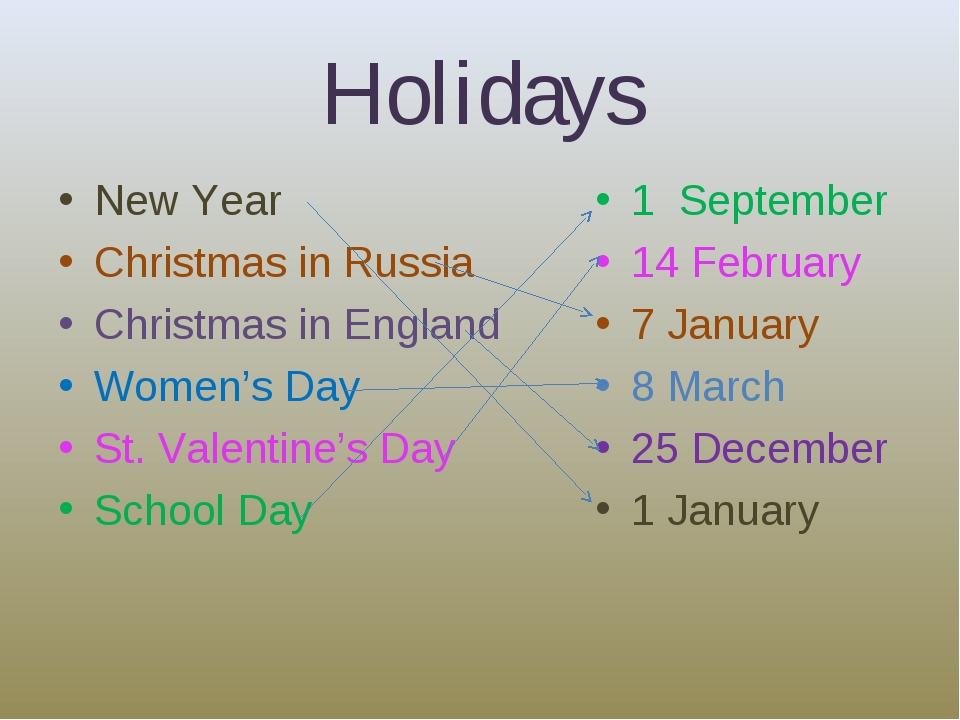 Holidays New Year Christmas in Russia Christmas in England Women's Day St. Va...