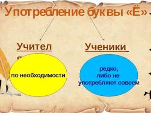 Употребление буквы «Ё» Учителя Ученики по необходимости редко, либо не употре