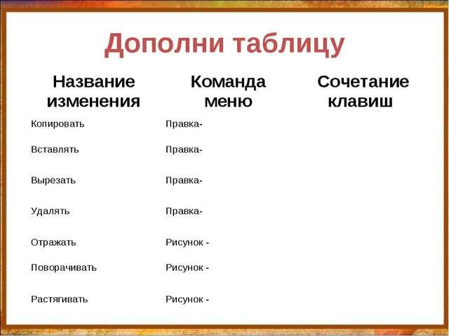 Дополни таблицу http://aida.ucoz.ru