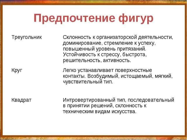 Предпочтение фигур http://aida.ucoz.ru