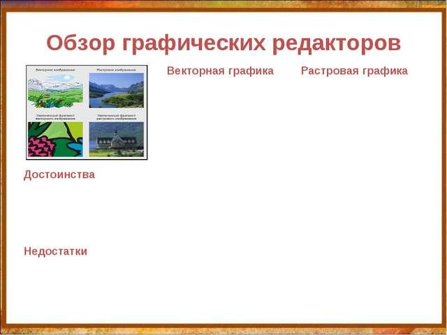 Обзор графических редакторов http://aida.ucoz.ru