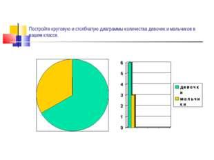 Постройте круговую и столбчатую диаграммы количества девочек и мальчиков в ва