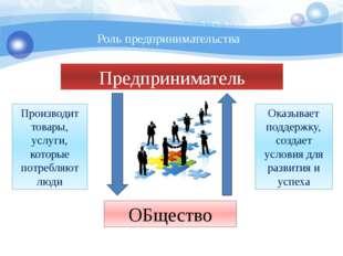 Роль предпринимательства Предприниматель Производит товары, услуги, которые п