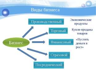 Бизнес Производственный Торговый Финансовый Страховой Посреднический Экономич