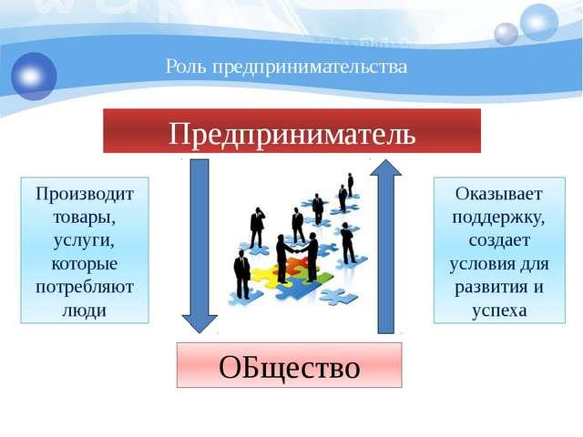Роль предпринимательства Предприниматель Производит товары, услуги, которые п...