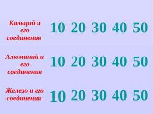 Кальций и его соединения  10 20 30 40 50 Алюминий и его соединения 10