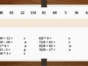 1) 36 + 12 = г 6)9 * 9 = е 2) 60 – 18 = я 7)18 + 63 = е 3) 6 * 6 = и 8)28 +