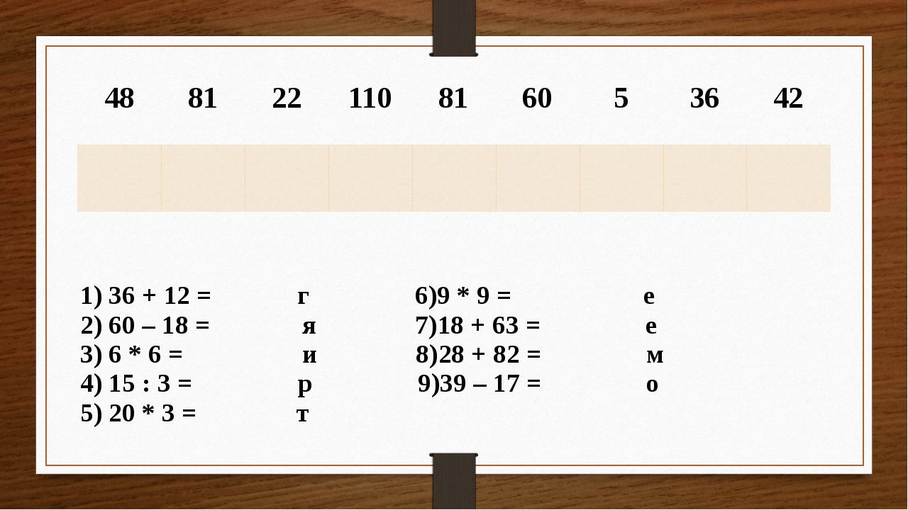 1) 36 + 12 = г 6)9 * 9 = е 2) 60 – 18 = я 7)18 + 63 = е 3) 6 * 6 = и 8)28 +...