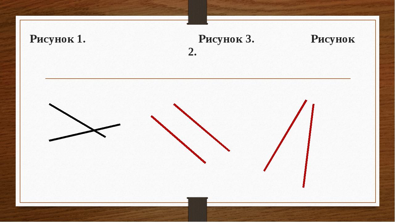 Рисунок 1. Рисунок 3. Рисунок 2.