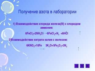 Получение азота в лаборатории 1) Взаимодействие хлорида железа(III) с хлоридо