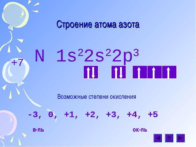 Строение атома азота +7 N 1s22s22p3 Возможные степени окисления -3, 0, +1, +2...