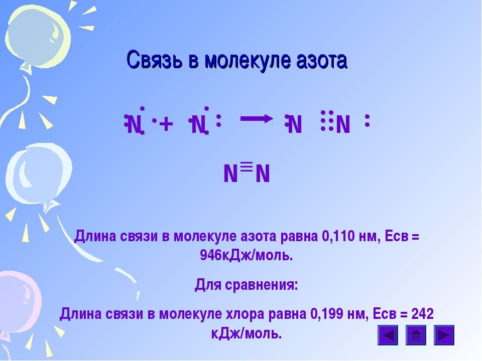 Связь в молекуле азота N + N N N N N Длина связи в молекуле азота равна 0,110...