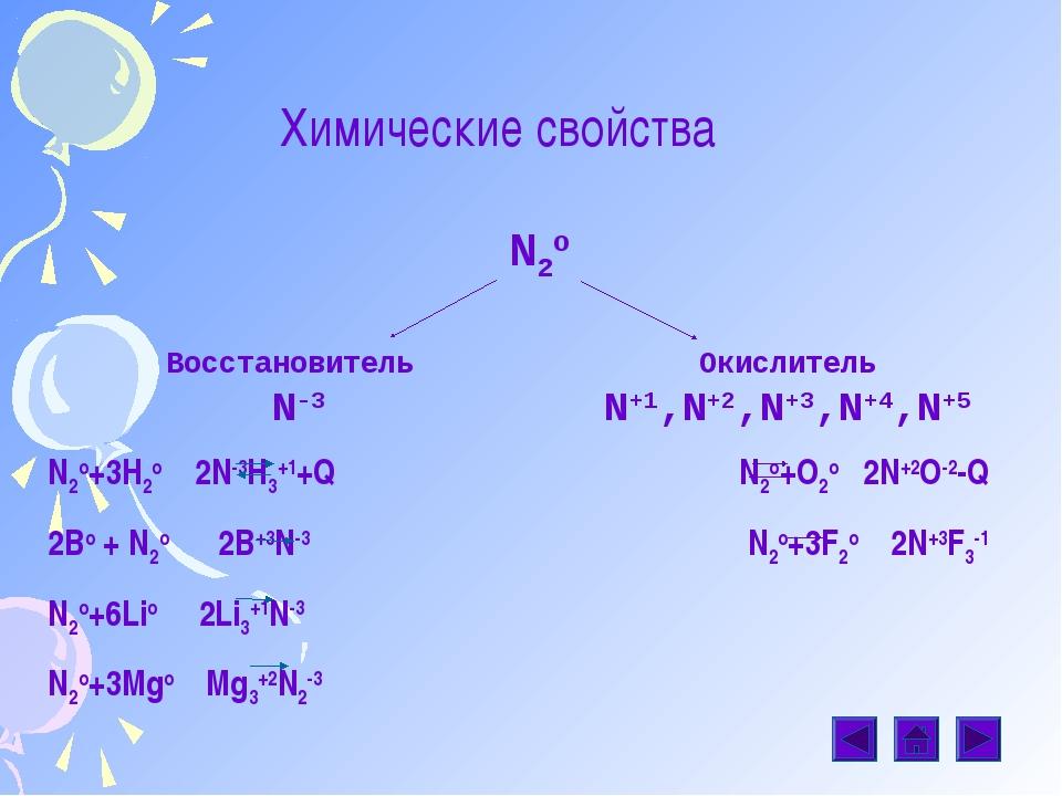 Химические свойства N2o Восстановитель N-3 Окислитель N+1,N+2,N+3,N+4,N+5 N2o...
