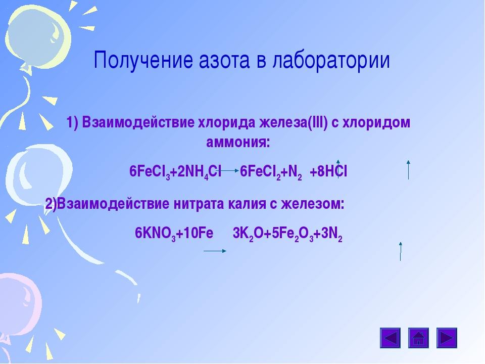 Получение азота в лаборатории 1) Взаимодействие хлорида железа(III) с хлоридо...