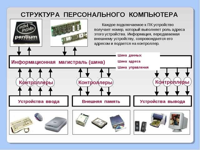 СТРУКТУРА ПЕРСОНАЛЬНОГО КОМПЬЮТЕРА Информационная магистраль (шина) Устройств...