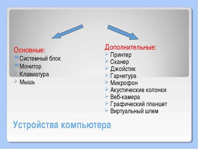 Устройства компьютера Основные: Системный блок Монитор Клавиатура Мышь Дополн...