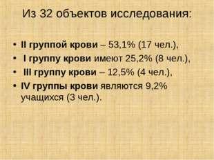 Из 32 объектов исследования: II группой крови – 53,1% (17 чел.), I группу кро