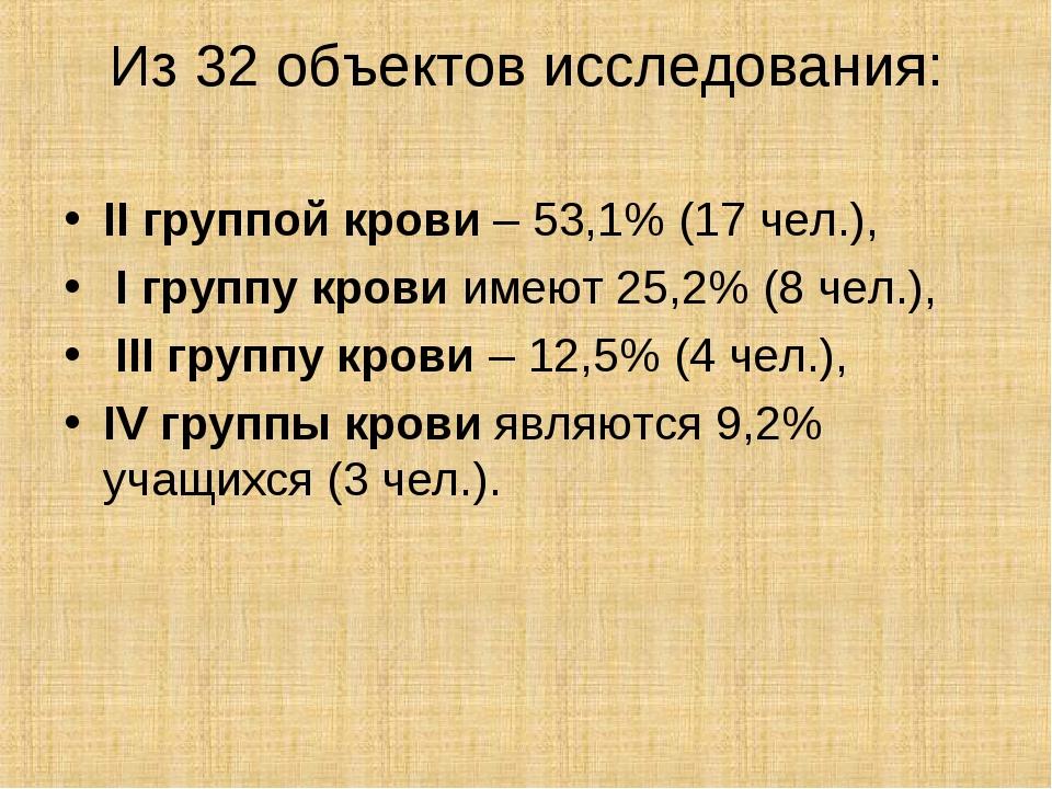 Из 32 объектов исследования: II группой крови – 53,1% (17 чел.), I группу кро...