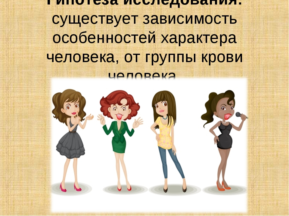 Гипотеза исследования: существует зависимость особенностей характера человека...