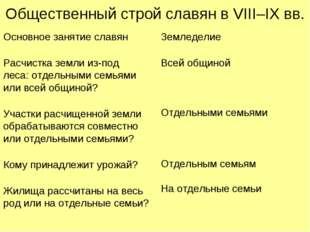 Общественный строй славян в VIII–IX вв. Основное занятие славян Расчистка зем