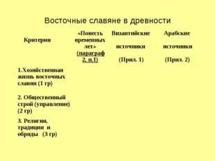 Восточные славяне в древности Критерии«Повесть временных лет» (параграф 2, п