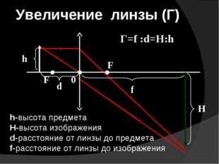 Увеличение линзы (Г) h-высота предмета H-высота изображения d-расстояние от л