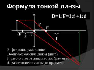 Формула тонкой линзы F- фокусное расстояние D-оптическая сила линзы (дптр) f-