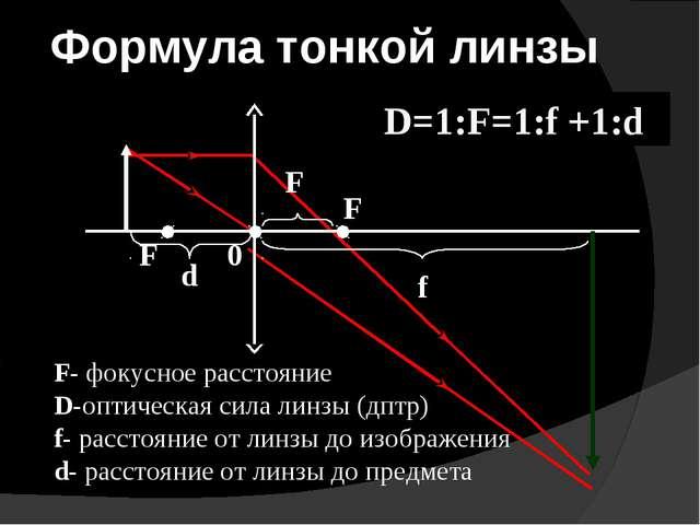 Формула тонкой линзы F- фокусное расстояние D-оптическая сила линзы (дптр) f-...