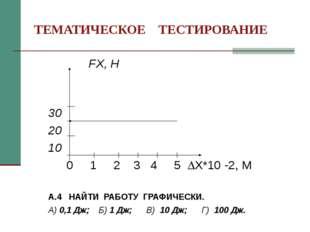 ТЕМАТИЧЕСКОЕ ТЕСТИРОВАНИЕ FX, H  30 20 10  0 1 2 3 4 5 X*10 -2, M