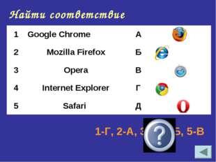 Найти соответствие 1-Г, 2-А, 3-Д, 4-Б, 5-В 1Google Chrome А 2Mozilla Fire
