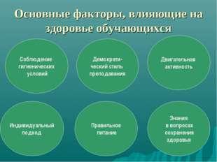 Основные факторы, влияющие на здоровье обучающихся Двигательная активность Со