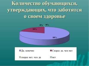Количество обучающихся, утверждающих, что заботятся о своем здоровье