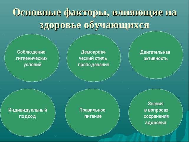 Основные факторы, влияющие на здоровье обучающихся Двигательная активность Со...