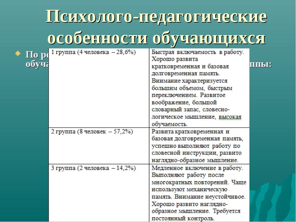 Психолого-педагогические особенности обучающихся По результатам диагностическ...