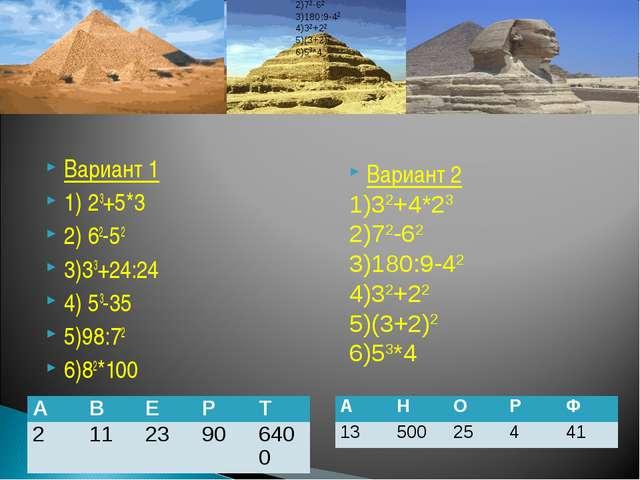 Вариант 1 1) 23+5*3 2) 62-52 3)33+24:24 4) 53-35 5)98:72 6)82*100 Вариант 2 1...