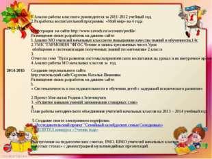 2011-2012 1.Анализ работы классного руководителя за 2011-2012 учебный год. 2.
