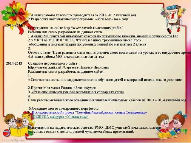 2011-2012 1.Анализ работы классного руководителя за 2011-2012 учебный год. 2....