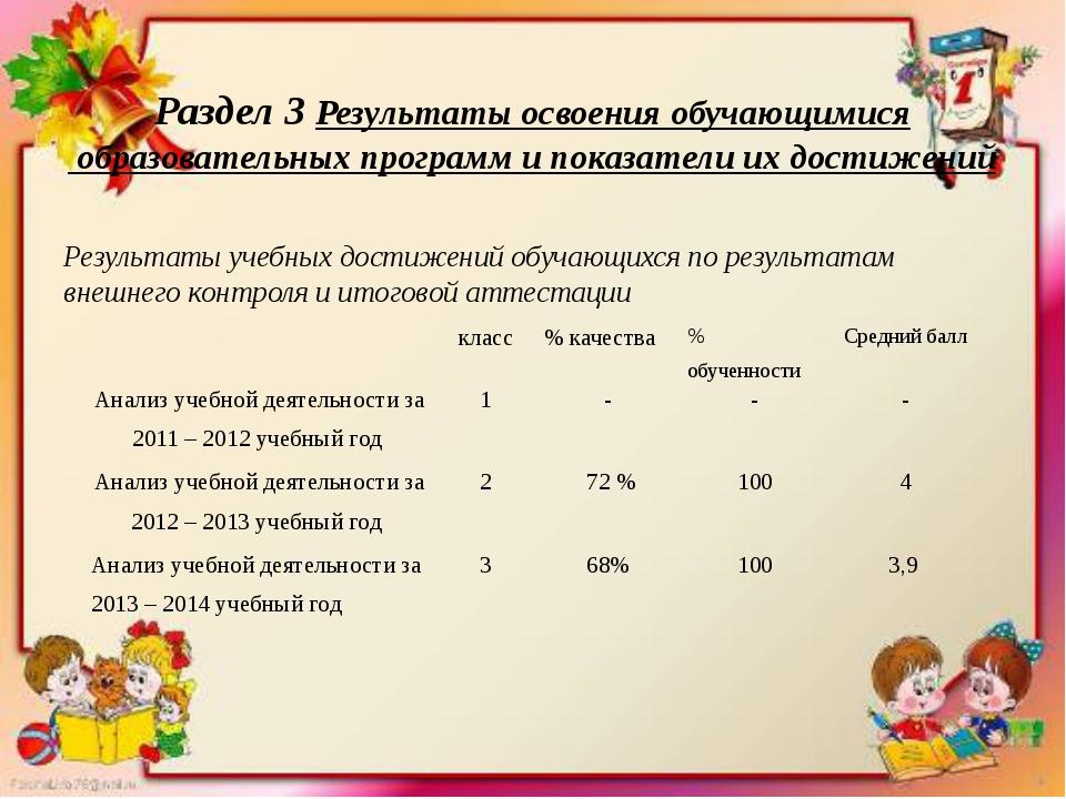 Раздел 3 Результаты освоения обучающимися образовательных программ и показате...