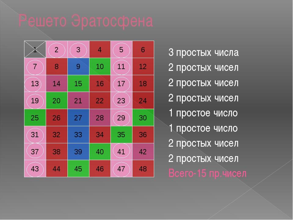 картинки простых чисел в математике мягкий